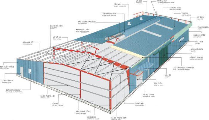 bản vẽ nhà khung thép mái tôn
